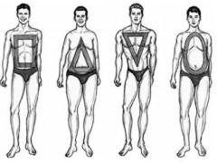 男人体型与着装搭配的原则和方法